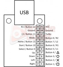 USB Interface 1 Player - PC and PS3